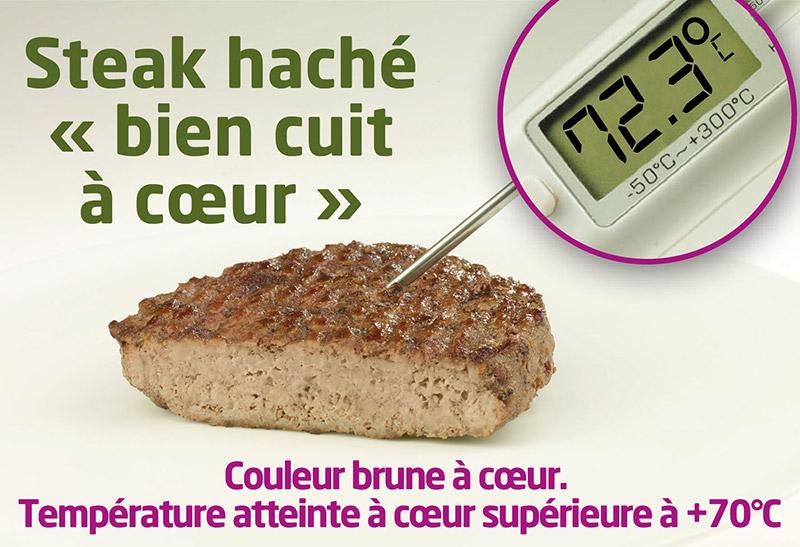 """Cuisson steak haché """"bien cuit à coeur"""""""