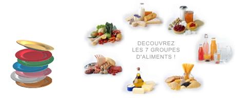 L'équilibre alimentaire les groupes d'aliments