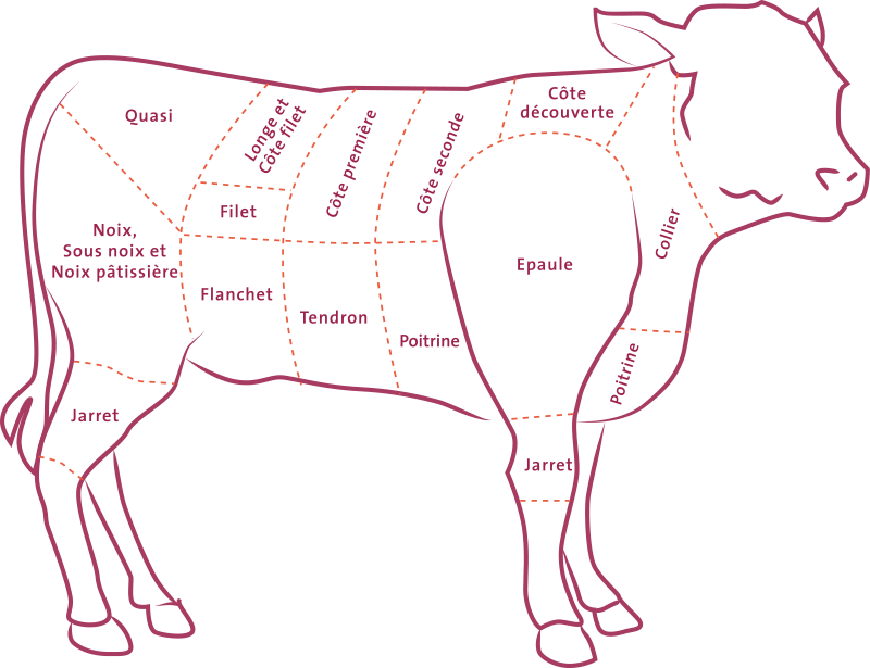 Jarret de veau   Cuisine & Achat   La-viande.fr